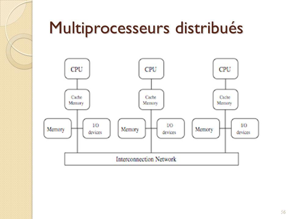 Multiprocesseurs distribués 56