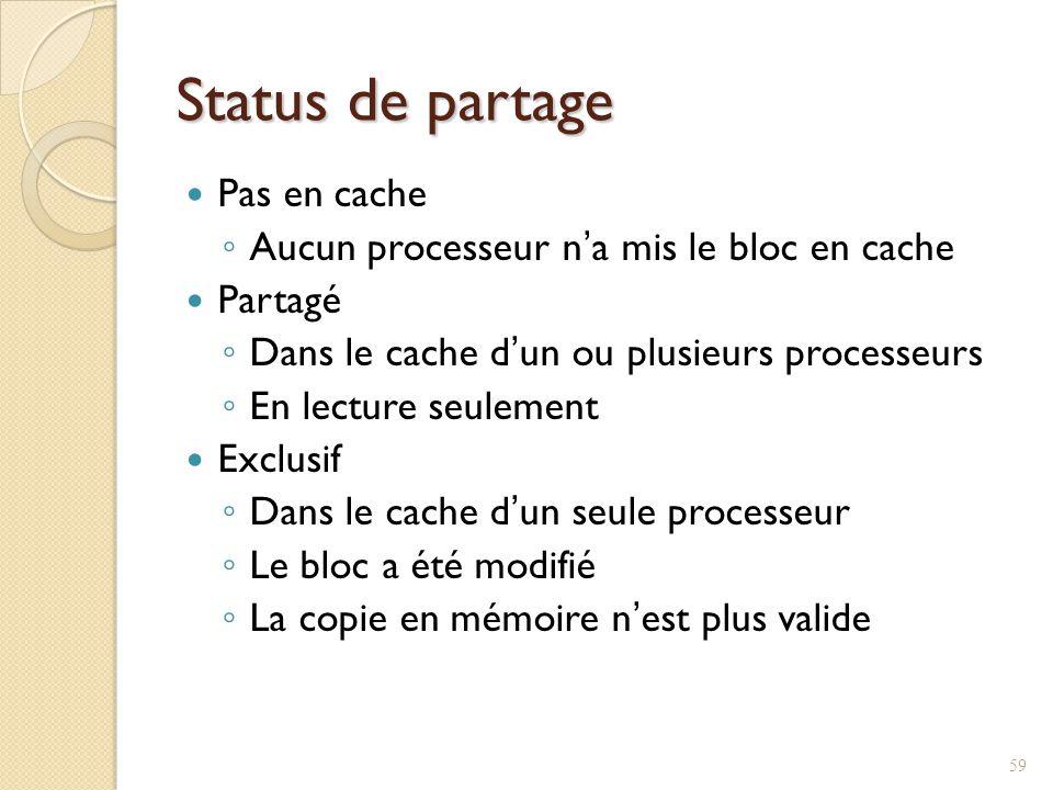 Status de partage Pas en cache Aucun processeur na mis le bloc en cache Partagé Dans le cache dun ou plusieurs processeurs En lecture seulement Exclusif Dans le cache dun seule processeur Le bloc a été modifié La copie en mémoire nest plus valide 59