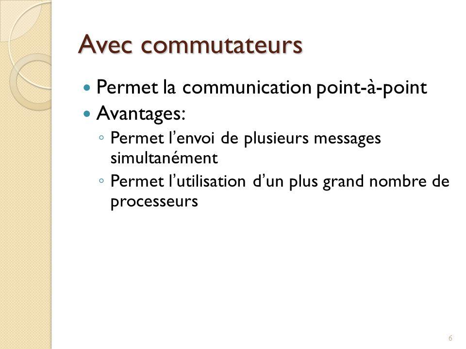 Avec commutateurs Permet la communication point-à-point Avantages: Permet lenvoi de plusieurs messages simultanément Permet lutilisation dun plus grand nombre de processeurs 6