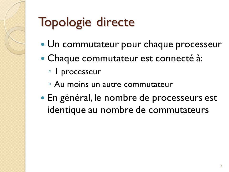 Topologie directe Un commutateur pour chaque processeur Chaque commutateur est connecté à: 1 processeur Au moins un autre commutateur En général, le nombre de processeurs est identique au nombre de commutateurs 8