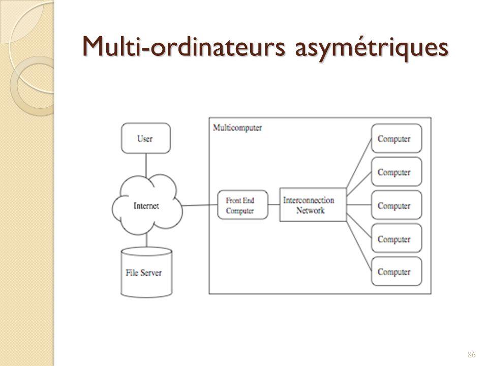 Multi-ordinateurs asymétriques 86