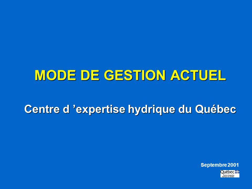 Mode de gestion actuel (suite) État dalerte de niveau 2 : seuil majeur Déclencheurs Risque daugmentation des apports ; Niveau du réservoir 164,16 m (115 pieds).