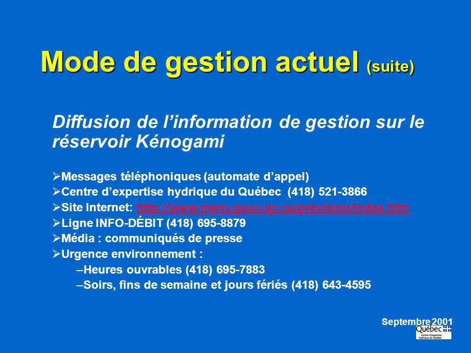 Diffusion de linformation de gestion sur le réservoir Kénogami Messages téléphoniques (automate dappel) Centre dexpertise hydrique du Québec (418) 521