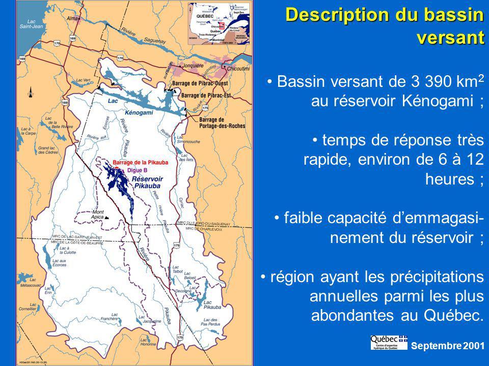 Description du bassin versant Bassin versant de 3 390 km 2 au réservoir Kénogami ; temps de réponse très rapide, environ de 6 à 12 heures ; faible cap