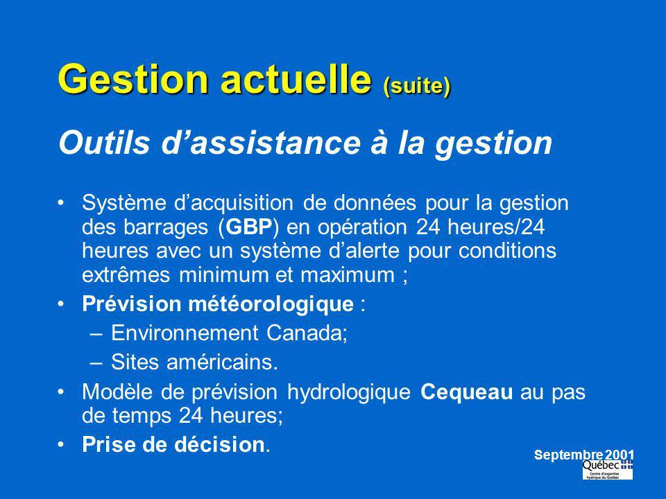Gestion actuelle (suite) Outils dassistance à la gestion Système dacquisition de données pour la gestion des barrages (GBP) en opération 24 heures/24