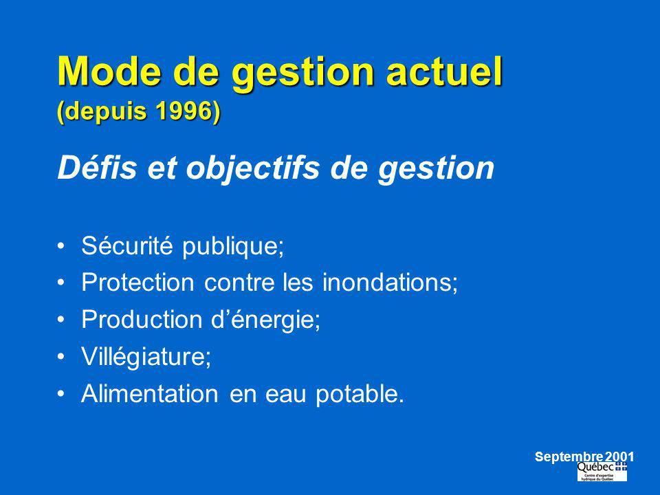 Mode de gestion actuel (depuis 1996) Défis et objectifs de gestion Sécurité publique; Protection contre les inondations; Production dénergie; Villégia