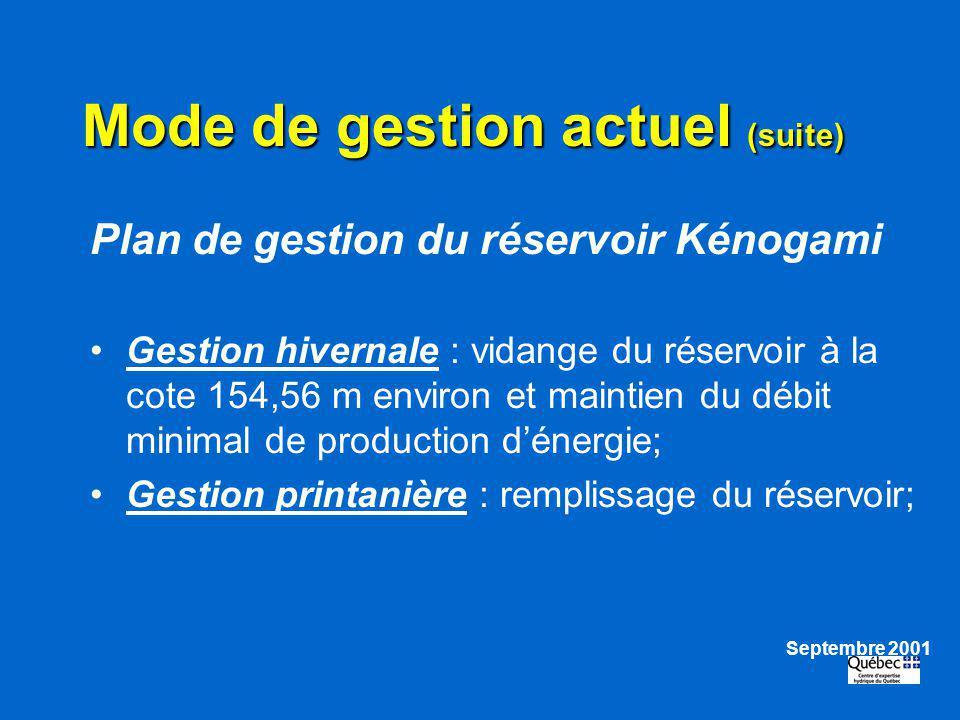 Mode de gestion actuel (suite) Plan de gestion du réservoir Kénogami Gestion hivernale : vidange du réservoir à la cote 154,56 m environ et maintien d