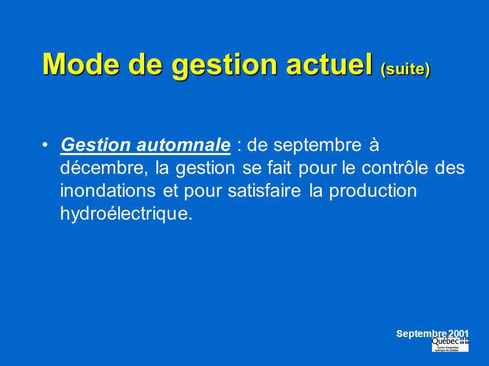 Mode de gestion actuel (suite) Surveillance de crue Seuil dinondation Débit Chicoutimi (m 3 /s) Débit aux Sables (m 3 /s) Débit évacué total (m 3 /s) Mineur255150405 Majeur310170480 Septembre 2001