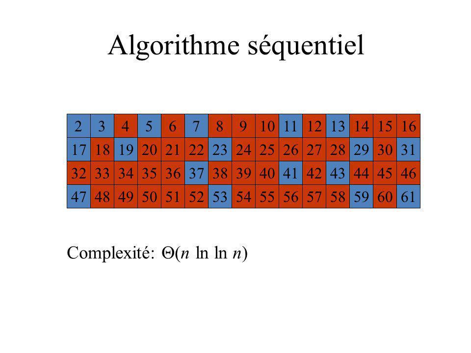 Méthode 2 On disperse les grands blocs parmi les processus Premier élément contrôlé par le processus i Dernier élément contrôlé par le processus i Processus contrôlant lélément j