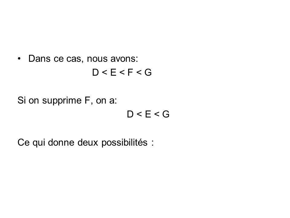 Dans ce cas, nous avons: D < E < F < G Si on supprime F, on a: D < E < G Ce qui donne deux possibilités :