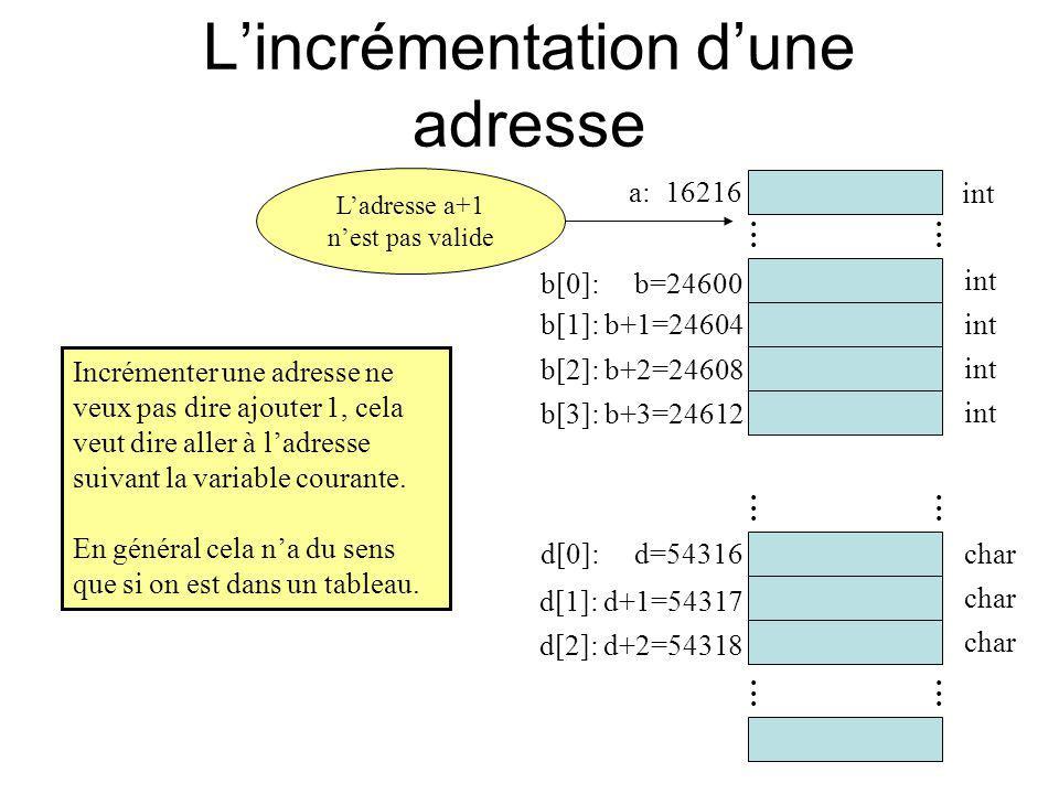 Lincrémentation dune adresse Incrémenter une adresse ne veux pas dire ajouter 1, cela veut dire aller à ladresse suivant la variable courante. En géné
