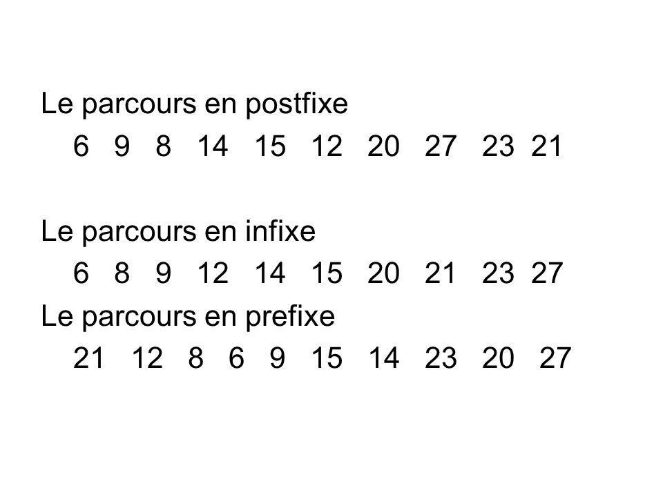 Le parcours en postfixe 6 9 8 14 15 12 20 27 23 21 Le parcours en infixe 6 8 9 12 14 15 20 21 23 27 Le parcours en prefixe 21 12 8 6 9 15 14 23 20 27