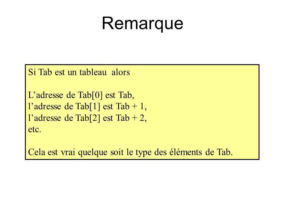 Remarque Si Tab est un tableau alors Ladresse de Tab[0] est Tab, ladresse de Tab[1] est Tab + 1, ladresse de Tab[2] est Tab + 2, etc. Cela est vrai qu