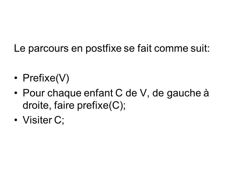 Le parcours en postfixe se fait comme suit: Prefixe(V) Pour chaque enfant C de V, de gauche à droite, faire prefixe(C); Visiter C;