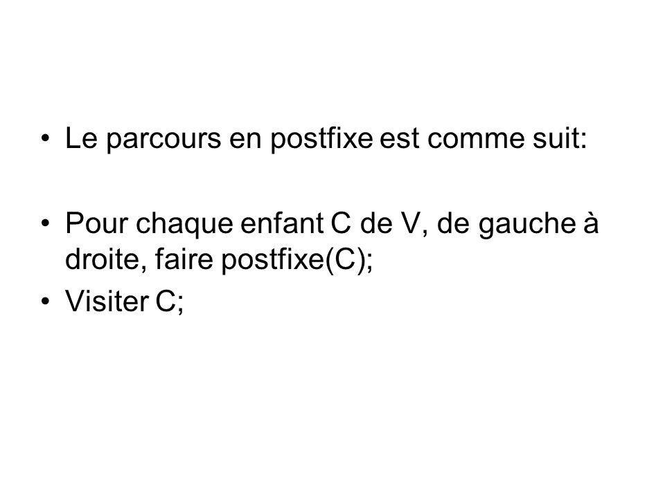 Le parcours en postfixe est comme suit: Pour chaque enfant C de V, de gauche à droite, faire postfixe(C); Visiter C;