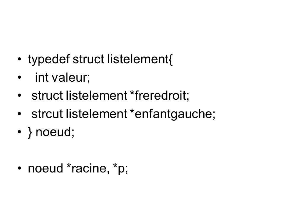 typedef struct listelement{ int valeur; struct listelement *freredroit; strcut listelement *enfantgauche; } noeud; noeud *racine, *p;
