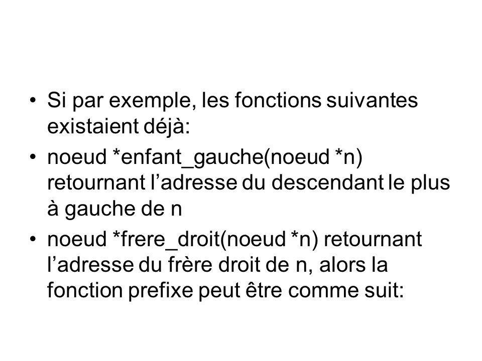 Si par exemple, les fonctions suivantes existaient déjà: noeud *enfant_gauche(noeud *n) retournant ladresse du descendant le plus à gauche de n noeud