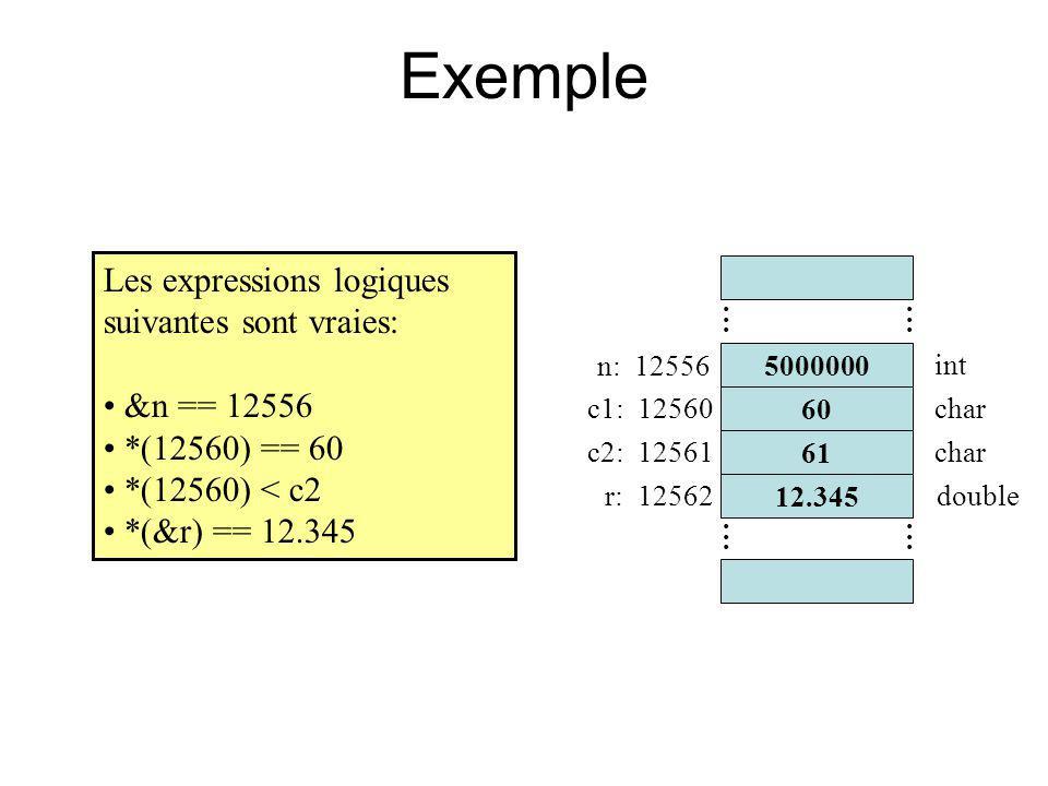Exemple Les expressions logiques suivantes sont vraies: &n == 12556 *(12560) == 60 *(12560) < c2 *(&r) == 12.345 61............ 12.345 60 5000000.....