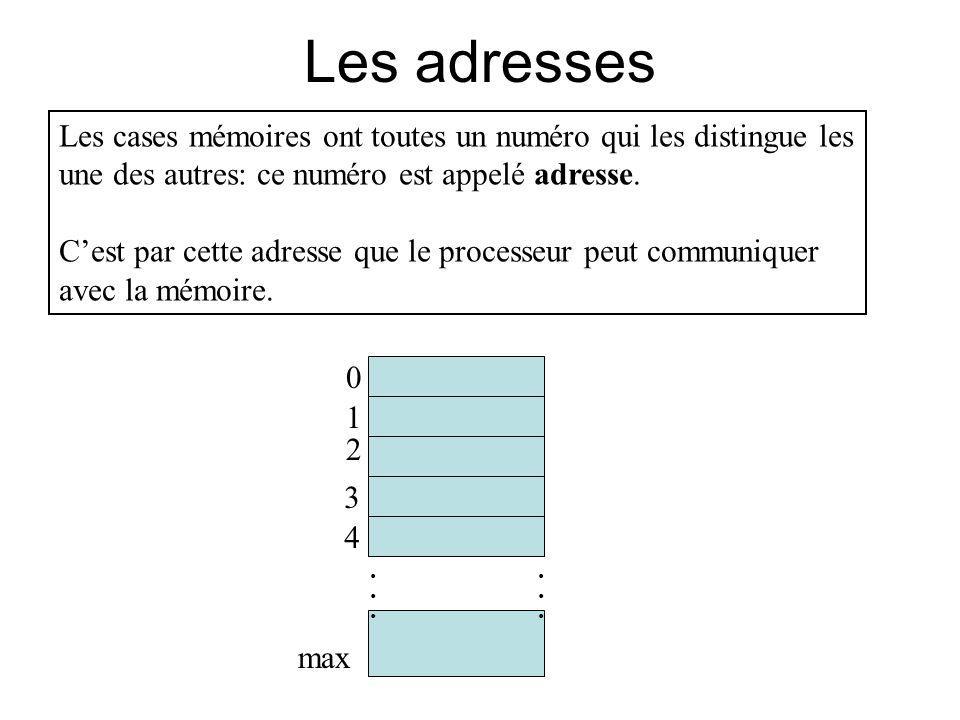 Les adresses et les variables Le nom que lon donne au cases mémoires est traduit en une adresse juste avant lexécution dun programme.