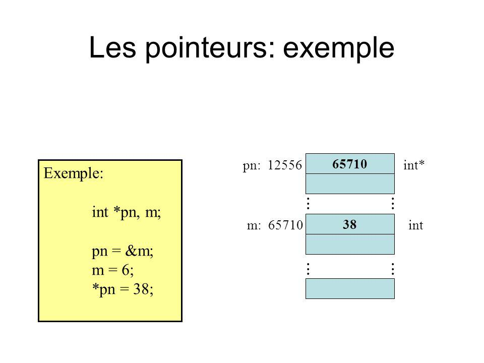 Les pointeurs: exemple Exemple: int *pn, m; pn = &m; m = 6; *pn = 38; 65710............ 38 pn: 12556 m: 65710 int*............ int