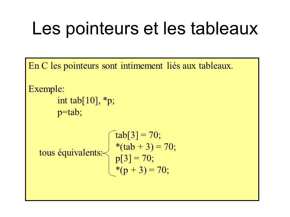 Les pointeurs et les tableaux En C les pointeurs sont intimement liés aux tableaux. Exemple: int tab[10], *p; p=tab; tab[3] = 70; *(tab + 3) = 70; p[3