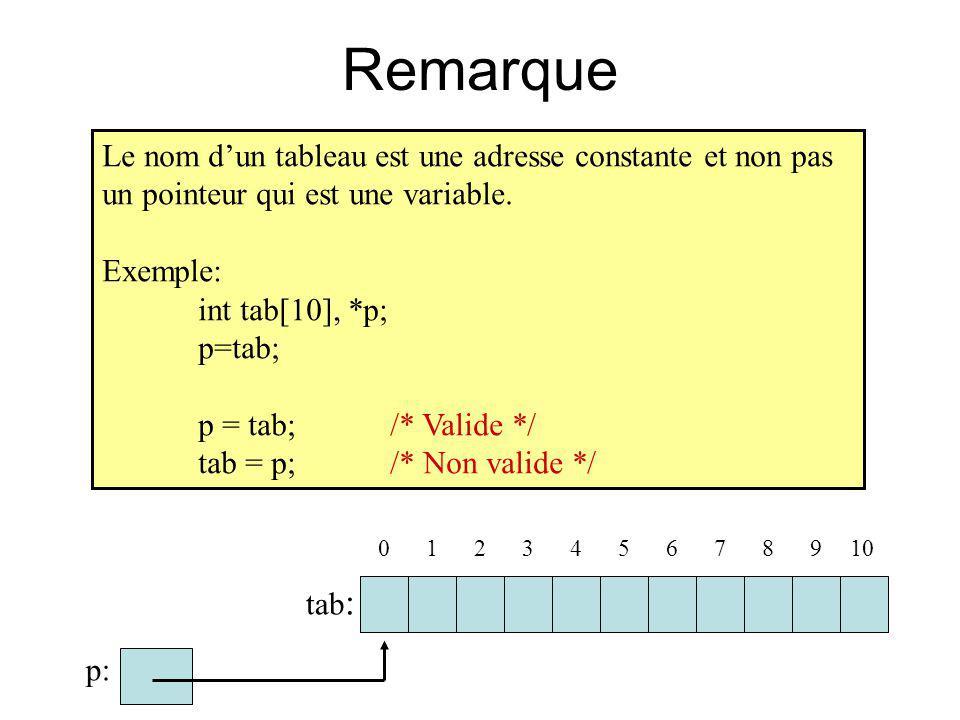 Remarque Le nom dun tableau est une adresse constante et non pas un pointeur qui est une variable. Exemple: int tab[10], *p; p=tab; p = tab;/* Valide