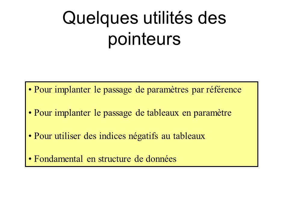 Quelques utilités des pointeurs Pour implanter le passage de paramètres par référence Pour implanter le passage de tableaux en paramètre Pour utiliser