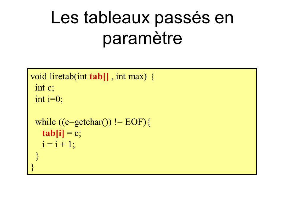Les tableaux passés en paramètre void liretab(int tab[], int max) { int c; int i=0; while ((c=getchar()) != EOF){ tab[i] = c; i = i + 1; }