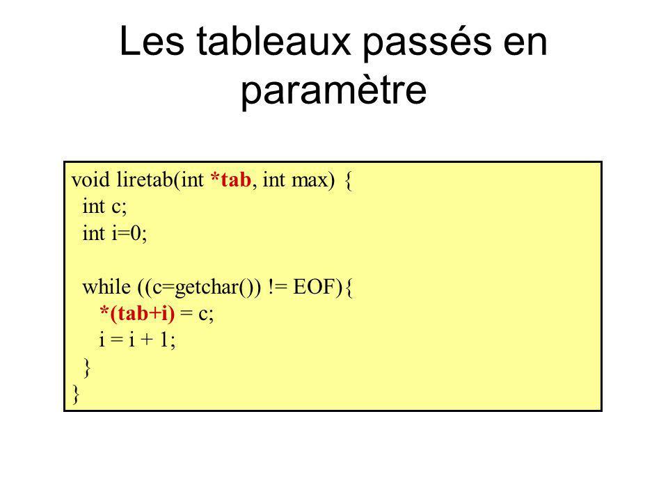Les tableaux passés en paramètre void liretab(int *tab, int max) { int c; int i=0; while ((c=getchar()) != EOF){ *(tab+i) = c; i = i + 1; }
