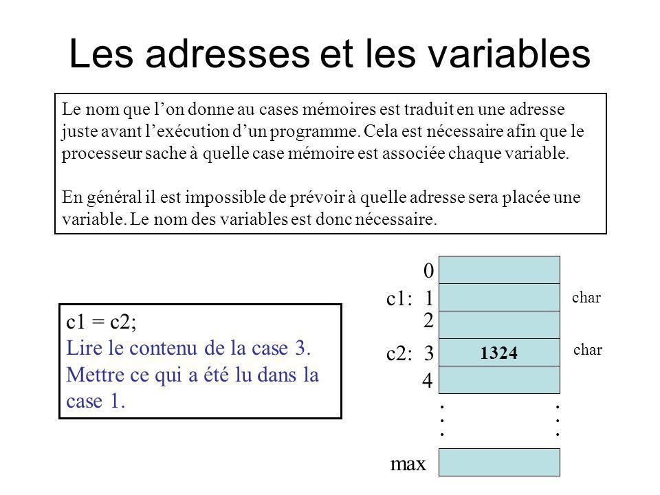 Les adresses et les variables Le nom que lon donne au cases mémoires est traduit en une adresse juste avant lexécution dun programme. Cela est nécessa