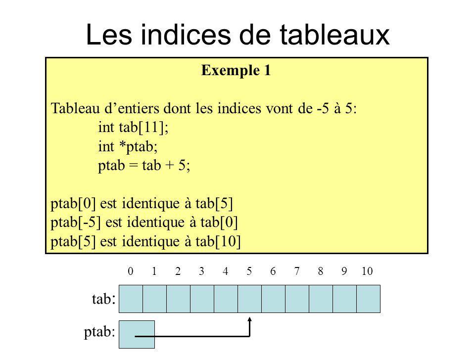 Les indices de tableaux Exemple 1 Tableau dentiers dont les indices vont de -5 à 5: int tab[11]; int *ptab; ptab = tab + 5; ptab[0] est identique à ta