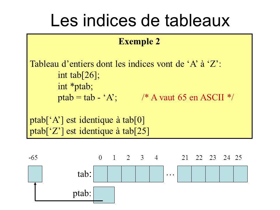 Les indices de tableaux Exemple 2 Tableau dentiers dont les indices vont de A à Z: int tab[26]; int *ptab; ptab = tab - A;/* A vaut 65 en ASCII */ pta