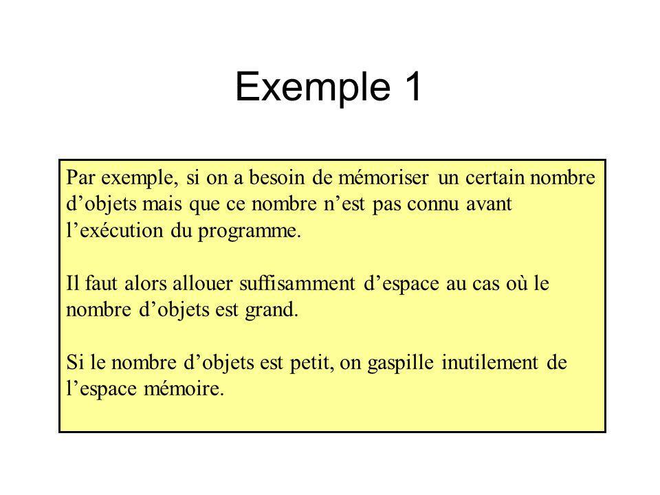 Exemple 1 Par exemple, si on a besoin de mémoriser un certain nombre dobjets mais que ce nombre nest pas connu avant lexécution du programme. Il faut