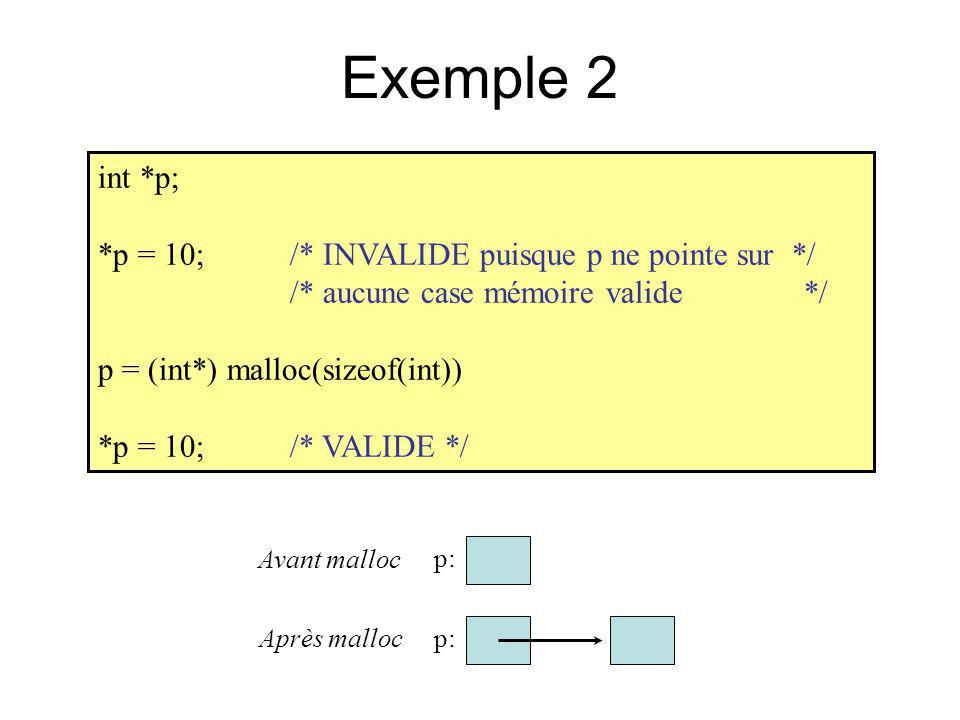 Exemple 2 int *p; *p = 10;/* INVALIDE puisque p ne pointe sur */ /* aucune case mémoire valide */ p = (int*) malloc(sizeof(int)) *p = 10;/* VALIDE */