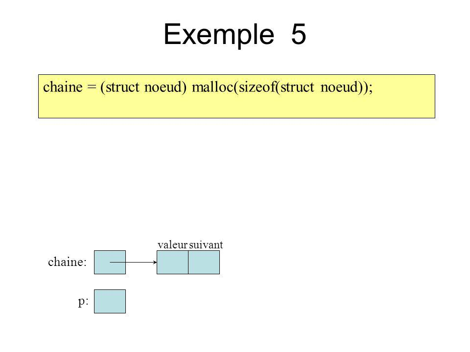 Exemple 5 chaine = (struct noeud) malloc(sizeof(struct noeud)); chaine: p: valeursuivant