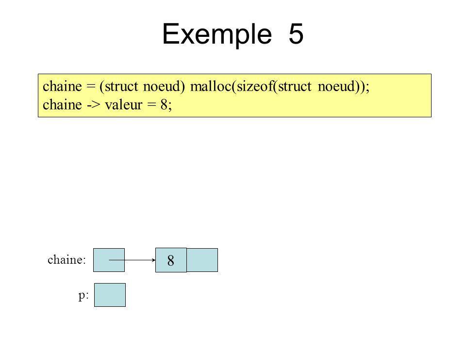 Exemple 5 chaine = (struct noeud) malloc(sizeof(struct noeud)); chaine -> valeur = 8; chaine: 8 p: