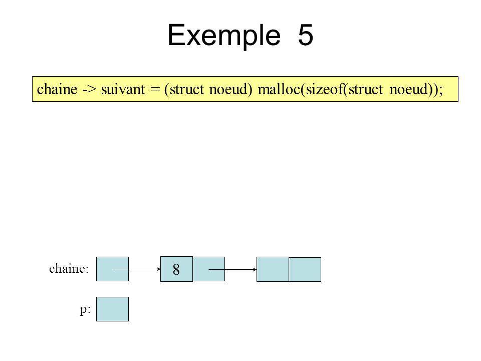 Exemple 5 chaine -> suivant = (struct noeud) malloc(sizeof(struct noeud)); chaine: 8 p: