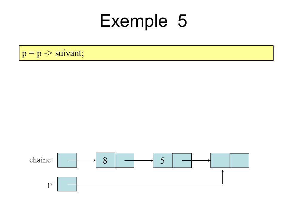 Exemple 5 p = p -> suivant; chaine: 8 5 p: