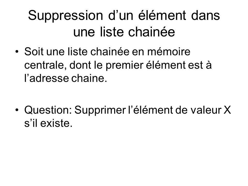 Suppression dun élément dans une liste chainée Soit une liste chainée en mémoire centrale, dont le premier élément est à ladresse chaine. Question: Su