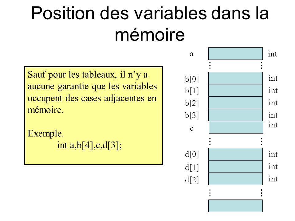 Position des variables dans la mémoire Sauf pour les tableaux, il ny a aucune garantie que les variables occupent des cases adjacentes en mémoire. Exe