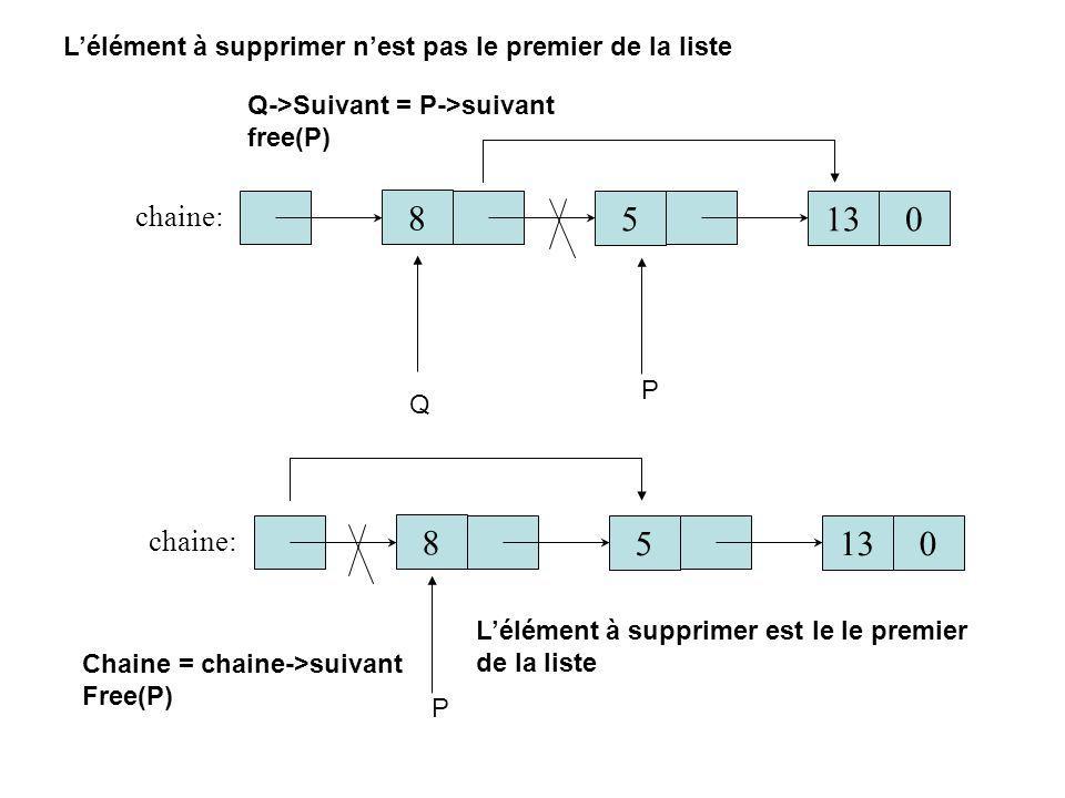 chaine: 8 5130 P Q chaine: 8 5130 P Q->Suivant = P->suivant free(P) Chaine = chaine->suivant Free(P) Lélément à supprimer nest pas le premier de la li