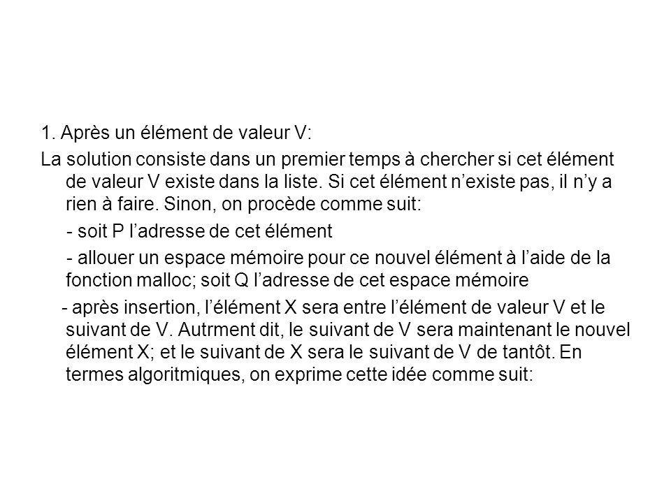 1. Après un élément de valeur V: La solution consiste dans un premier temps à chercher si cet élément de valeur V existe dans la liste. Si cet élément