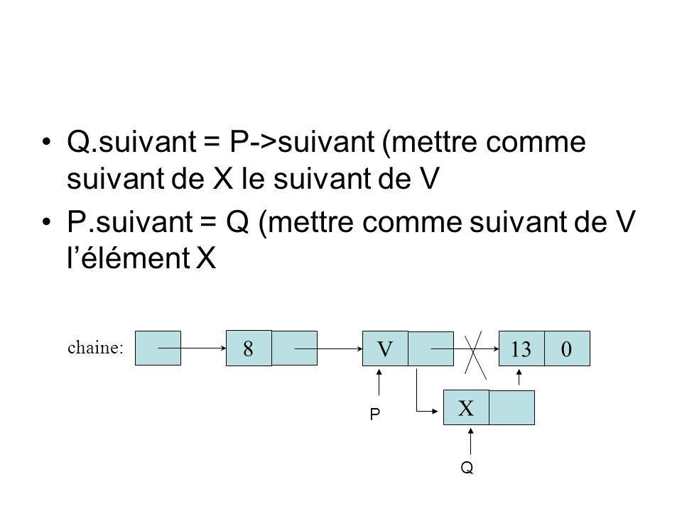 Q.suivant = P->suivant (mettre comme suivant de X le suivant de V P.suivant = Q (mettre comme suivant de V lélément X chaine: 8 V130 P X Q