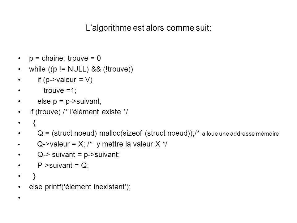 Lalgorithme est alors comme suit: p = chaine; trouve = 0 while ((p != NULL) && (!trouve)) if (p->valeur = V) trouve =1; else p = p->suivant; If (trouv