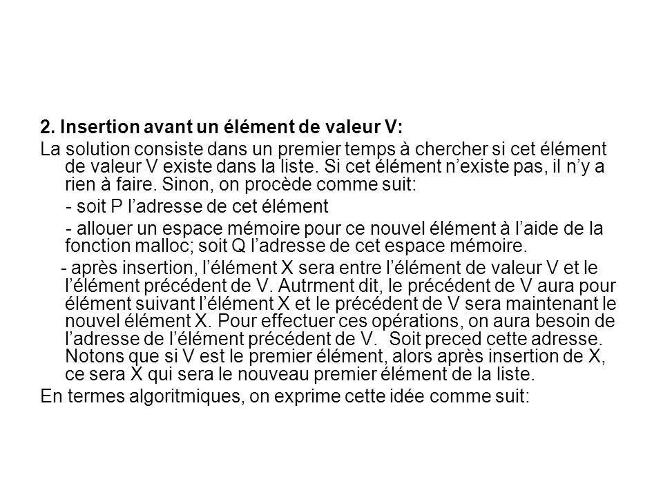 2. Insertion avant un élément de valeur V: La solution consiste dans un premier temps à chercher si cet élément de valeur V existe dans la liste. Si c