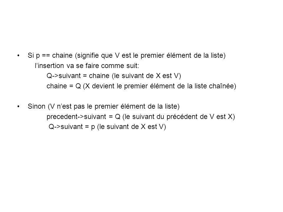 Si p == chaine (signifie que V est le premier élément de la liste) linsertion va se faire comme suit: Q->suivant = chaine (le suivant de X est V) chai