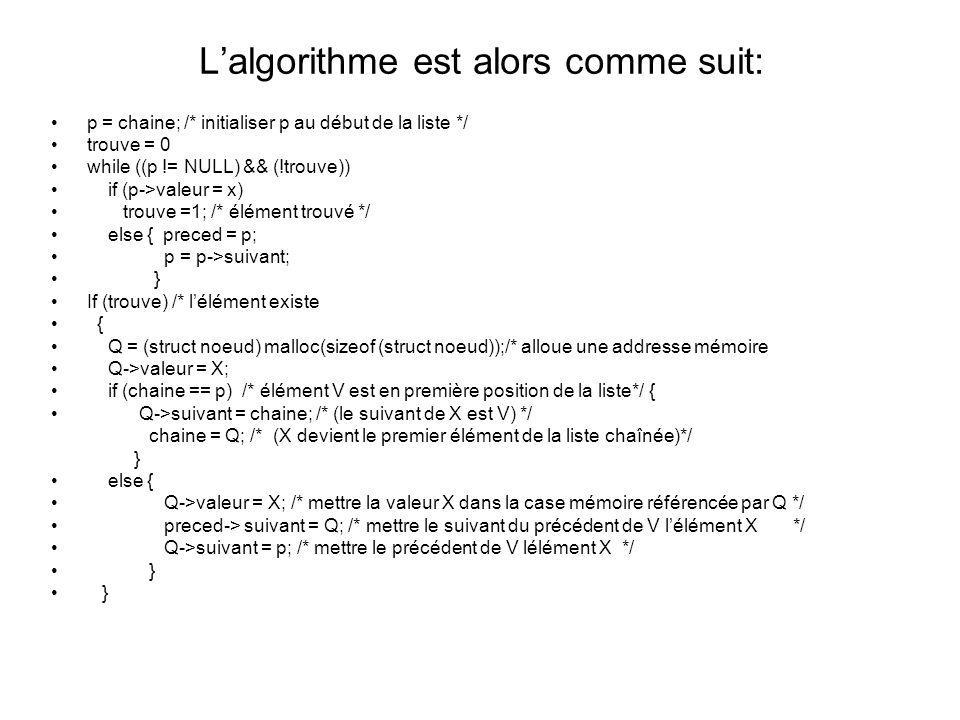 Lalgorithme est alors comme suit: p = chaine; /* initialiser p au début de la liste */ trouve = 0 while ((p != NULL) && (!trouve)) if (p->valeur = x)