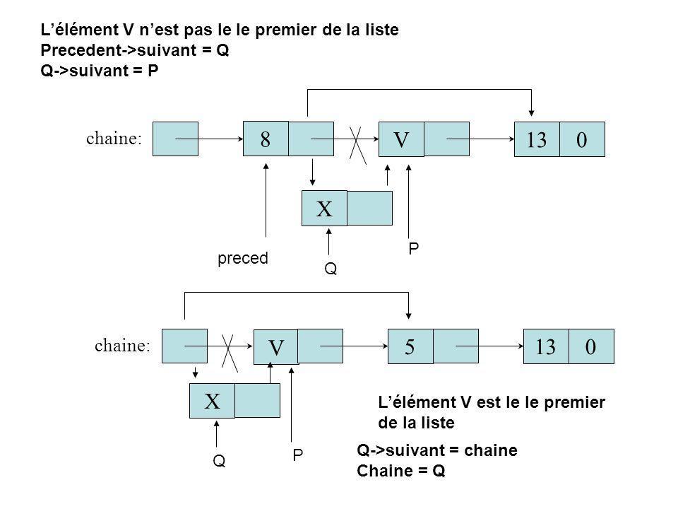 chaine: 8 V130 P preced chaine: V 5130 P Q->suivant = chaine Chaine = Q Lélément V nest pas le le premier de la liste Precedent->suivant = Q Q->suivan
