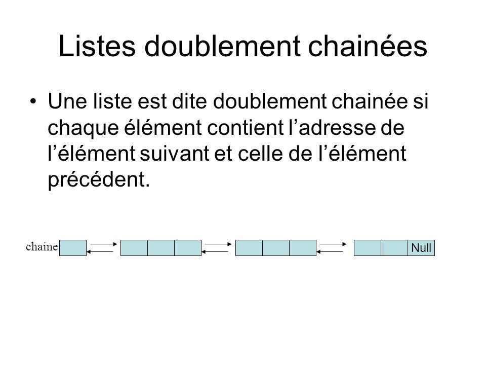 Listes doublement chainées Une liste est dite doublement chainée si chaque élément contient ladresse de lélément suivant et celle de lélément précéden