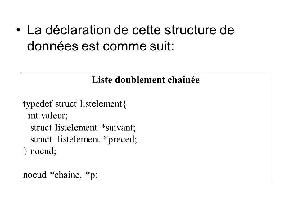 La déclaration de cette structure de données est comme suit: Liste doublement chaînée typedef struct listelement{ int valeur; struct listelement *suiv
